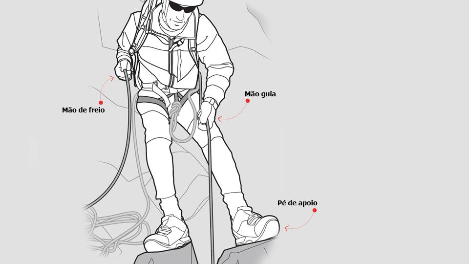 Segurança tradicional pela cintura.